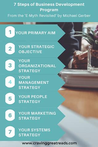 7 Steps of Business Development Program